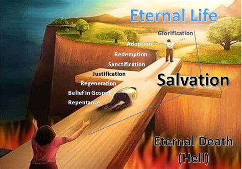 beliefs salvation faithworks