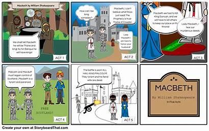 Macbeth Shakespeare Storyboard Summary Storyboards William Plot