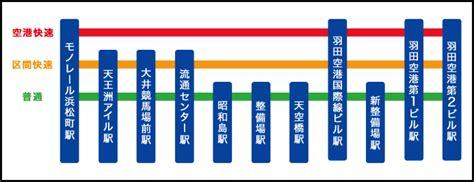 東京モノレール線 路線図 UQ WiMAX 超高速モバイルインターネットWiMAX2