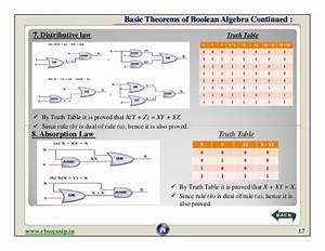 Cbse Xii Boolean Algebra