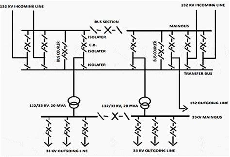 electrical design of 132 33kv substation eep