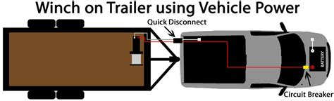 how to wire an electric winch etrailer