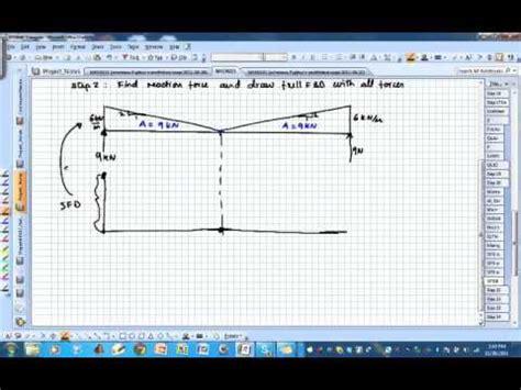 Easy Step Shear Force Bending Moment Diagram