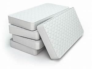 Matratzen Kaufen Tipps : matratzen aus schaumstoff k tipp testbericht ~ Orissabook.com Haus und Dekorationen