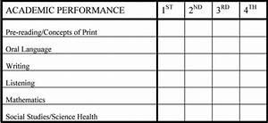 U2014academic Performance On The Pre