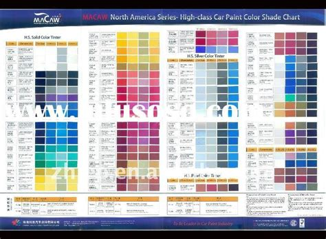 auto paint codes auto paint colors codes