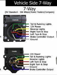 6 Prong Trailer Wiring Diagram