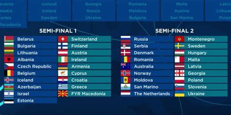 eurovision whos semi final
