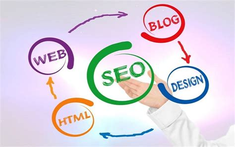 Understanding Search Engine Optimization by Understanding Search Engine Optimization Seo Self