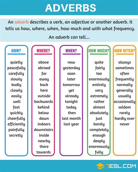 adverbs    adverb  rules examples