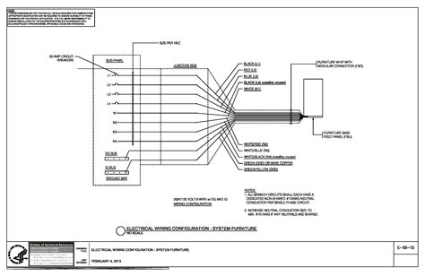 wire configuration seperately derived system wiring diagram wiring diagram