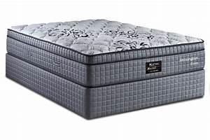 King koil kensington firm mattress for Best price on king size mattress set