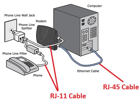 how to get without cable or phone line how to setup a modem to computer from a telephone isp line