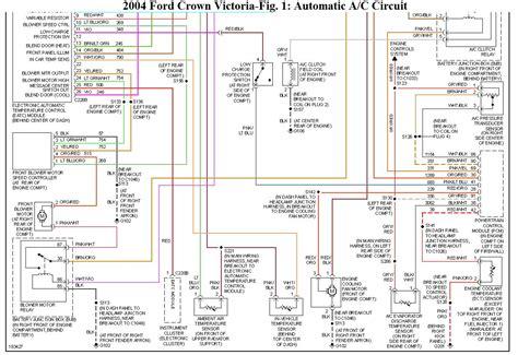 Ford Crown Victoria Blows Hot Air