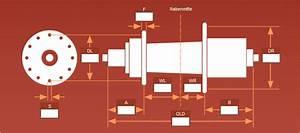 Felgendurchmesser Berechnen : komponentix komponentix speichenl ngenberechnung ~ Themetempest.com Abrechnung
