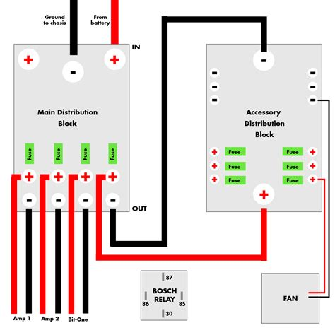 wiring a relay with 2 distribution blocks included car audio diymobileaudio car