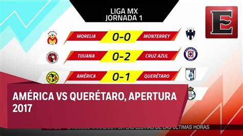 Resultados de la Liga MX en la Jornada 1 - YouTube