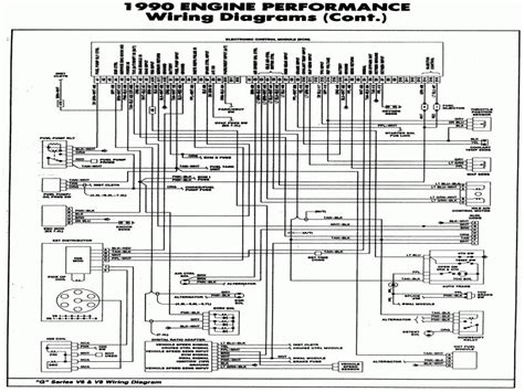 1992 Chevy 10 Wiring Diagram by 1990 Chevy Blazer Wiring Diagram Wiring Forums