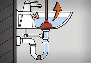 Waschbecken Verstopft Wasser Steht : abfluss richtig reinigen tipps und tricks von obi ~ Bigdaddyawards.com Haus und Dekorationen