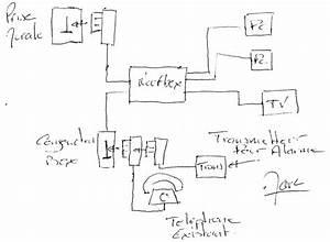 Test Alarme Maison : schema branchement alarme maison ~ Premium-room.com Idées de Décoration