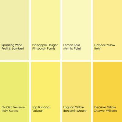 cooking with color when to use yellow in the kitchen