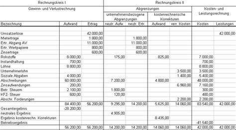 abgrenzungsrechnung begriffe der kosten leistungs rechnung