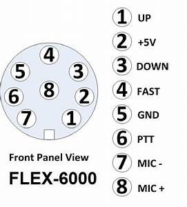 Fine Xlr Microphone Cable Wiring Diagram In Addition 4 Pin Cobra Mic Wiring Cloud Oideiuggs Outletorg