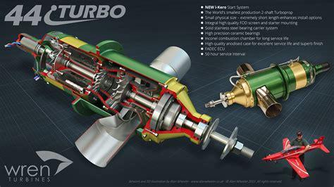 Wren 44 i Turbo 3D Poster - Bayside Media