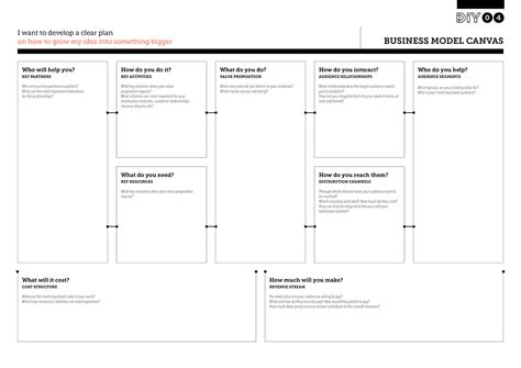 business model canvas business model canvas development impact and you