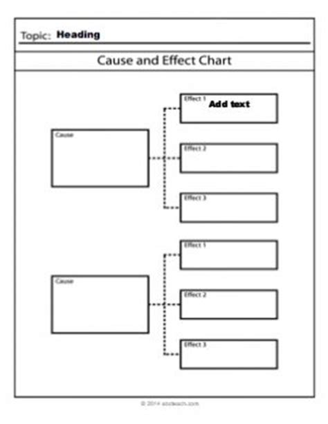 graphic organizer templates for microsoft word graphic organizer templates cause and effect templates type in text charts abcteach