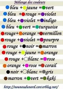 melange des couleurs pour la peinture melange des With quel couleur pour faire du marron en peinture 4 cercle chromatique theorie couleur pinterest gouache