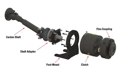 front pto mounting options
