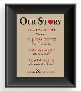 first anniversary gift gift for husband important dates With 1 year wedding anniversary gift