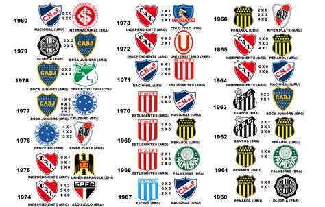 Taça libertadores, Futebol, Futebol brasileiro