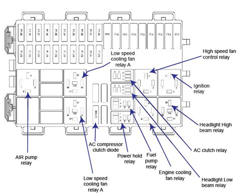 02 Ford Tauru Se Starter Relay Wiring Diagram by 2007 Ford Focus Fuse Diagram Ricks Free Auto Repair
