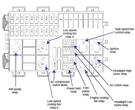 ford focus fuse diagram ricks  auto repair