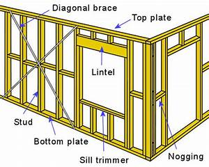 Residential Construction Diagrams  Residential  Free