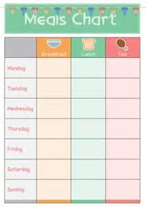 Meal Reward Sticker Chart