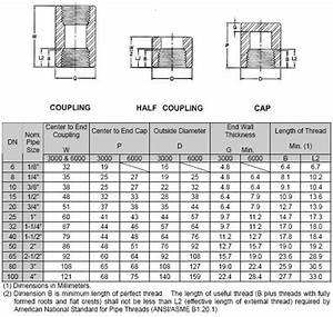 Asme B16 11 High Pressure Threaded Fittings Reducing