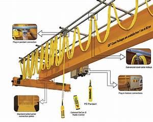 R U0026m 15 Ton Overhead Crane Kit W   Wire Rope Hoist