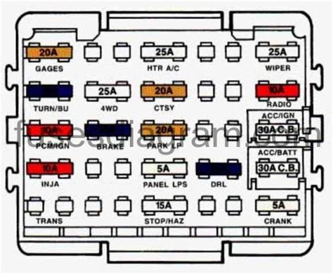 1992 Chevy Suburban Fuse Box Diagram fuse box chevrolet suburban 1992 1999