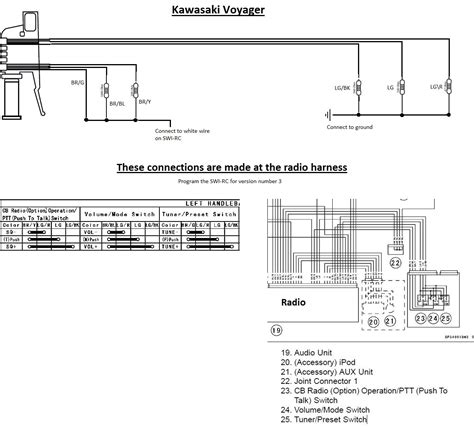 Vaquero Unit Wiring Diagram by Pac Swi Cp5 Unit And Handlebar Controls With Aftermarket