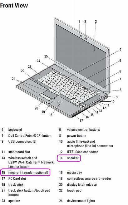 E6500 Latitude Dell Laptop Problem Driver Update