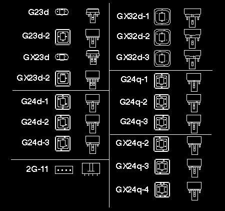 light guide compact fluorescent l identification