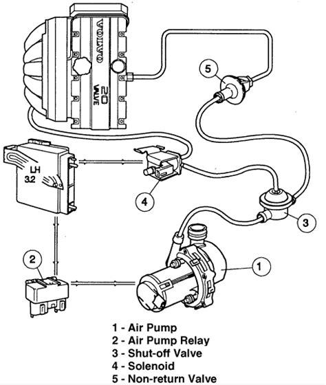 audi   lt turbo manual timing belt installation