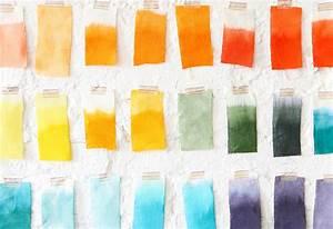 Formulas Rit Dye