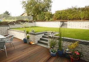 Terrasse Am Hang : gartengestaltung hanglage gabionen google suche ~ A.2002-acura-tl-radio.info Haus und Dekorationen