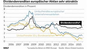 Dividende Berechnen Formel : dividenden so verdienen sie mit aktien geld welt ~ Themetempest.com Abrechnung