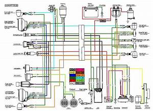 Gy6 150cc Ignition Troubleshooting Guide No Spark Wiring Diagram