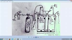 Schematic Of Hydrogen Generator Adapted From Hoffman Apparatus